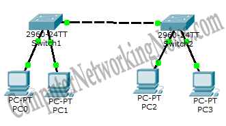 basic switch configuration guide practice topology