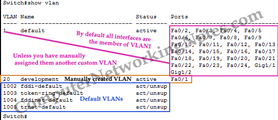 show vlan command cisco ios