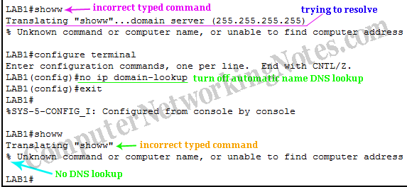 no ip domain lookup command cisco router