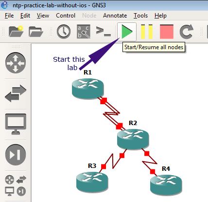 start ntp lab