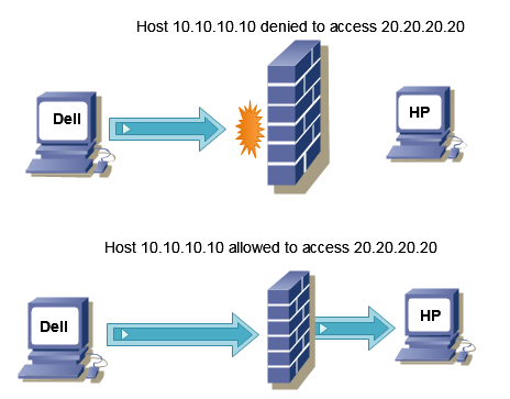 packet filter firewall example