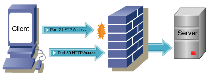 port filter firewall example