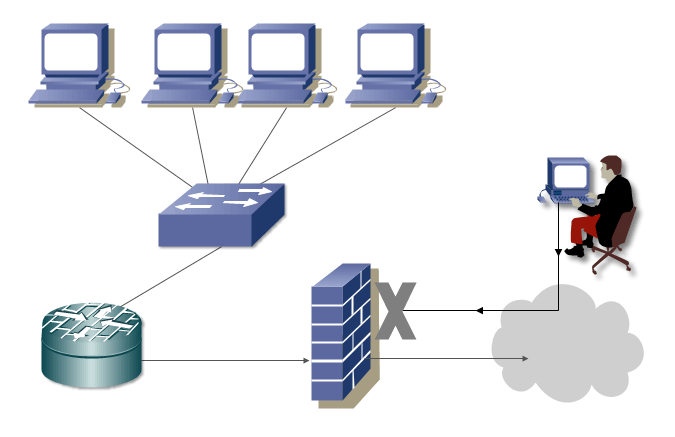 tcp session firewall example