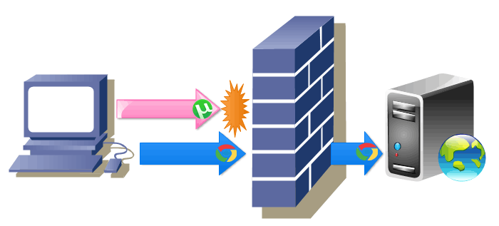 application filter firewall example