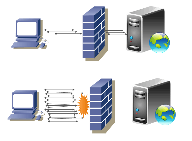 firewall dos attack example