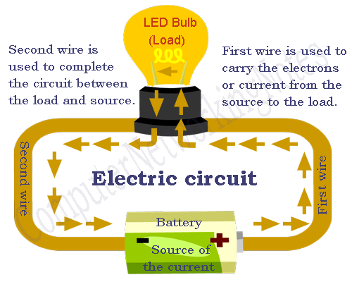 electric curcit
