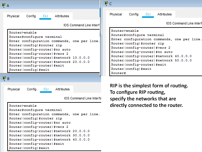 configure rip routing