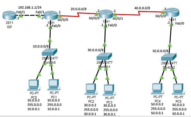 adding dsm modem to network