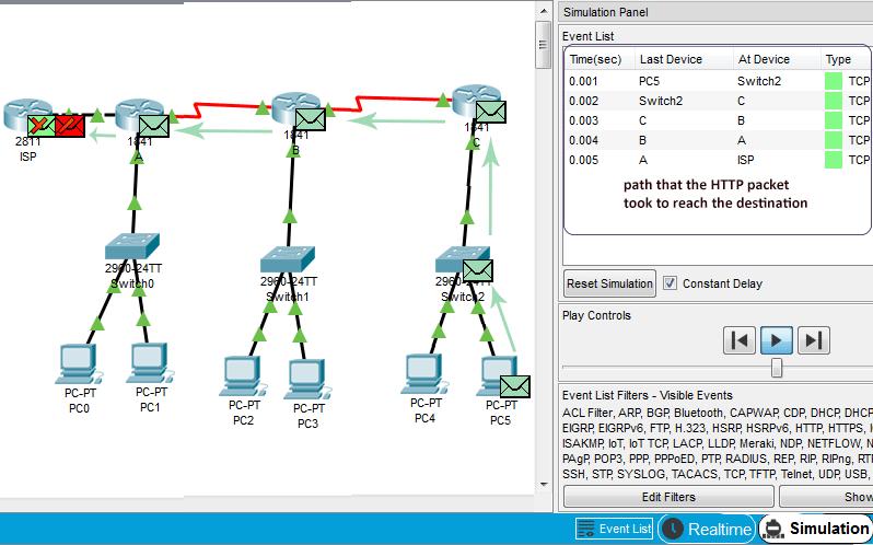 http traffic testing