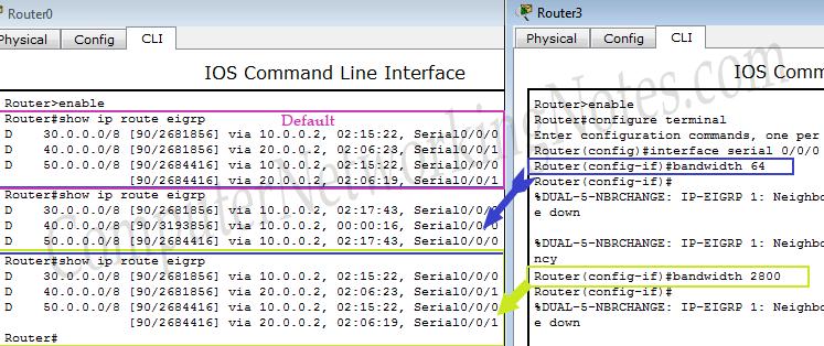 IP Routing: EIGRP Configuration Guide, Cisco IOS XE ...