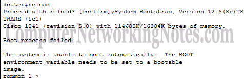 Cisco IOS Backup and Restore Process Step By Step Guide