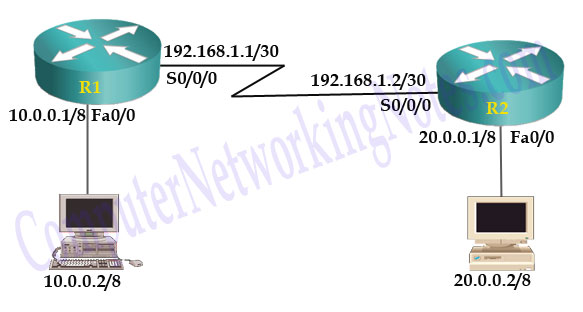 ospf neighborship process state down