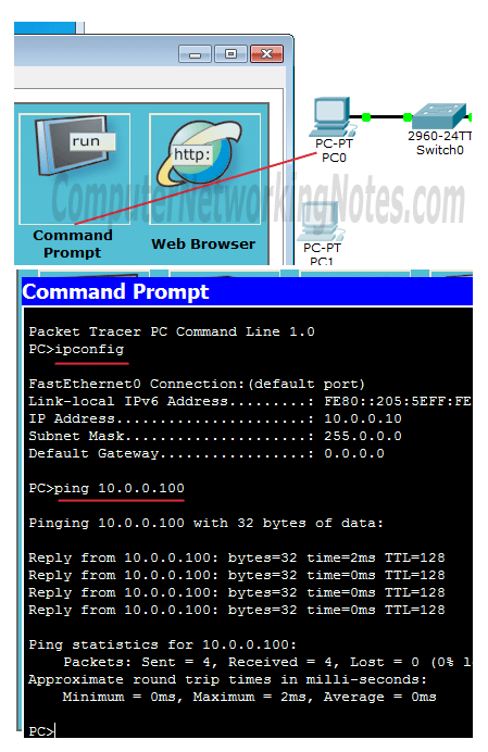 ping command in packet tracer