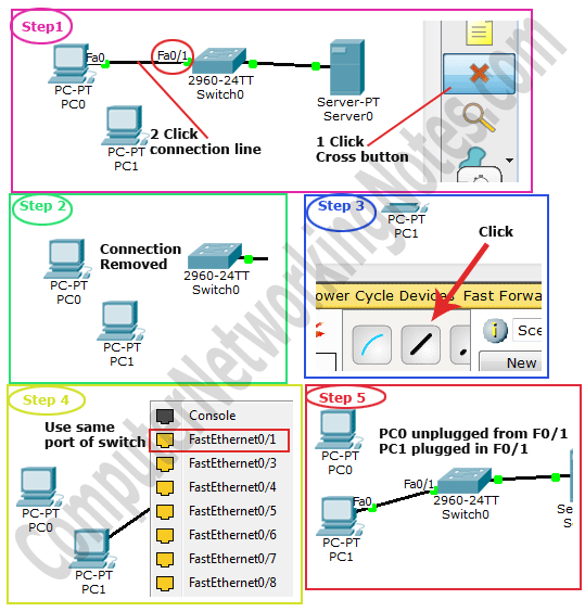 remove connection in packet tracer