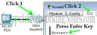 Cisco Router Show Command Explained with Examples