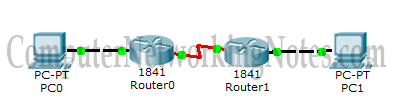 basic router configuration guide practice topology