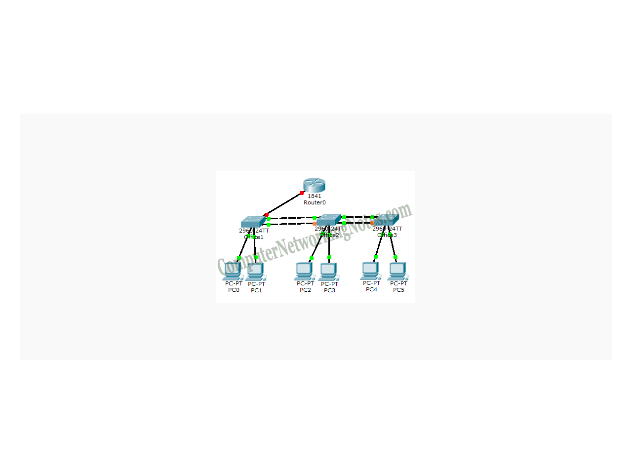 VLAN Practice Lab Setup in Packet Tracer