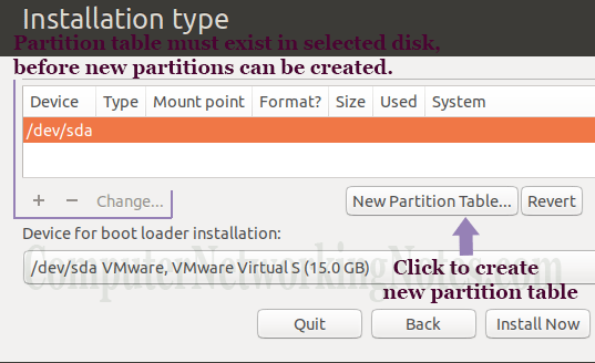 partition scheme