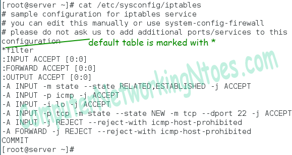 default contain of iptables file