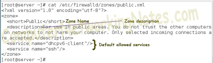 cat public zone file