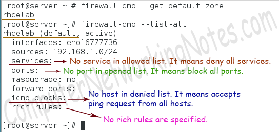 Firewalld Rich Rules Explained with Examples