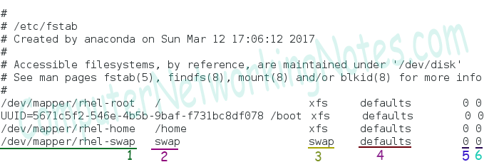 default fstab file