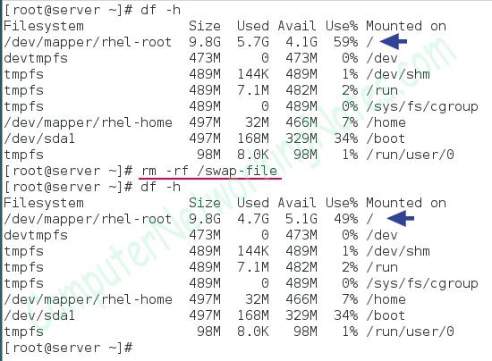 rm -rf swap file
