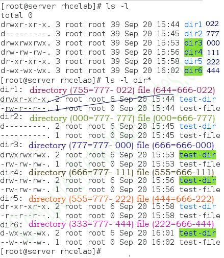 umask default file testing