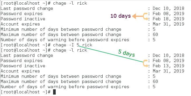 password inactive chage command