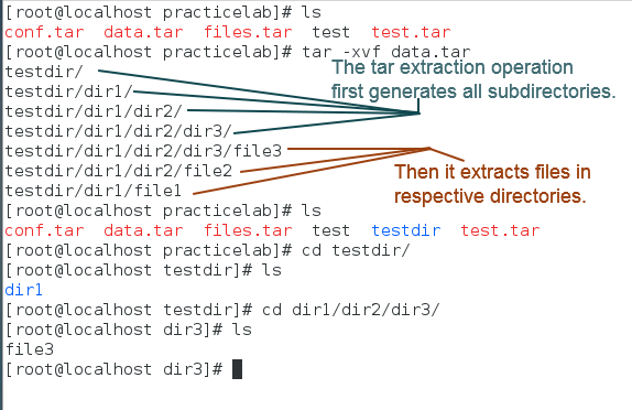 extract directories and files from tar command