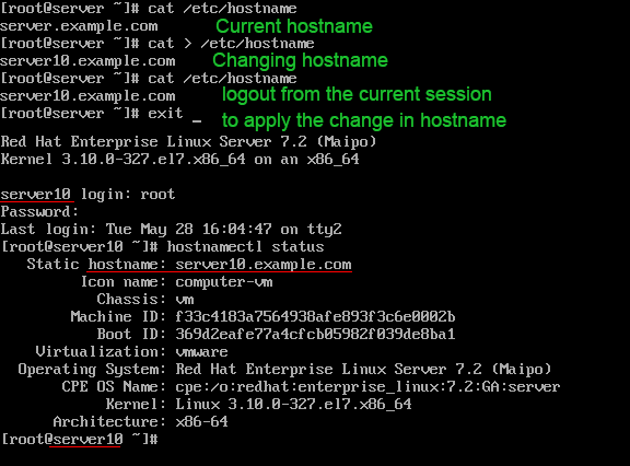 verifying hostname