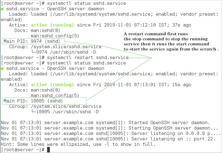systemctl restart a service