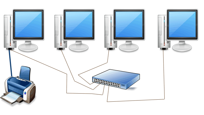 sharing printer in network
