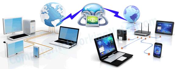 computer network type vpn