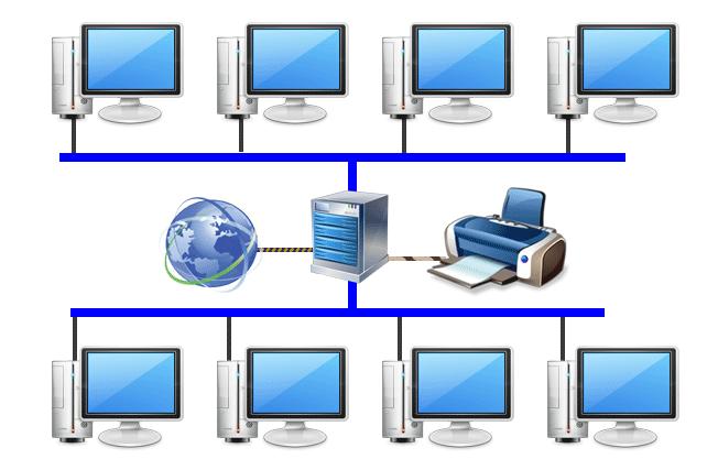 computer network type server client
