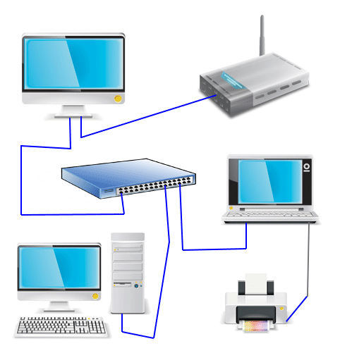 computer network type workgroup