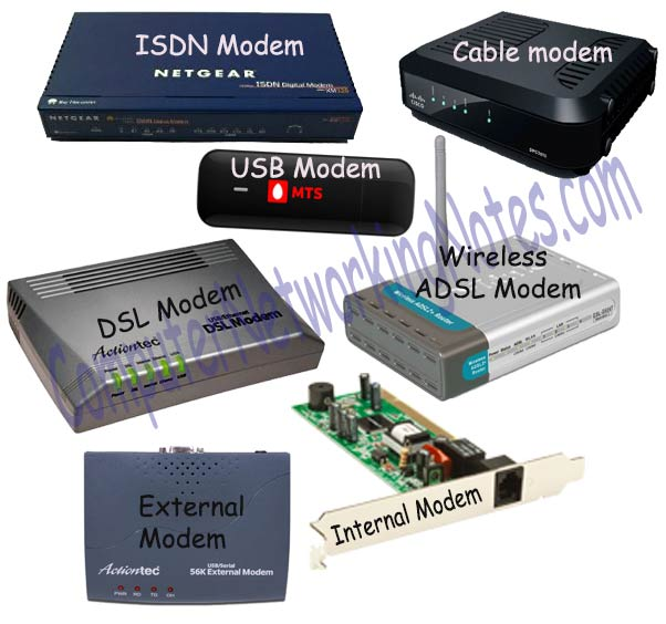 types of modem