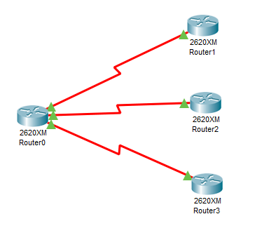 point to multipoint topology