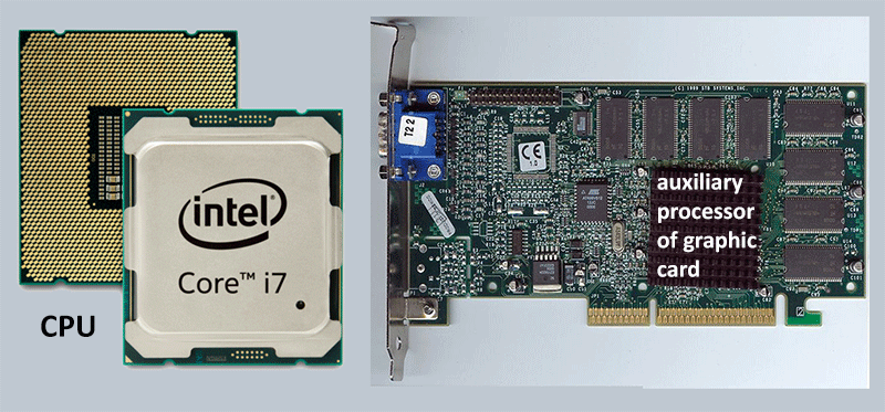cpu and auxiliary