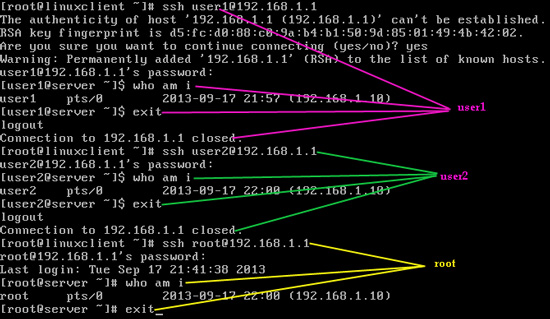 How to configure SSH Server in Redhat Linux